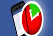 فيسبوك تطور ميزة للحد من إدمان شبكة التواصل الإجتماعي