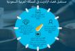 سيسكو تتوقع ارتفاع عدد مستخدمي الإنترنت في المملكة العربية السعودية إلى 30 نسمة بحلول العام 2022