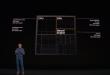 المعالج Apple A14 Bionic قد يوفر أداءً مماثلاً لأداء MacBook Pro