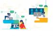 5 أدوات لتحويل جيميل إلى أداة تعاون قوية لفرق العمل