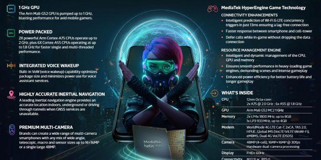 MediaTek تُزيح الستار رسميًا عن المعالج MediaTek Helio G85