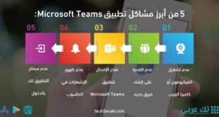 5 من أبرز مشاكل تطبيق Microsoft Teams