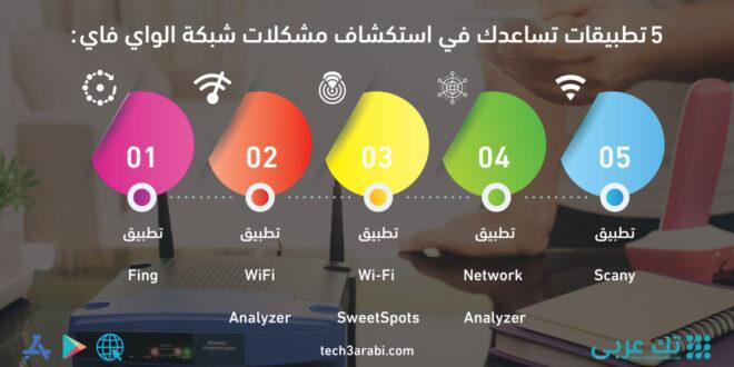 5 تطبيقات تساعدك في استكشاف مشكلات شبكة الواي فاي