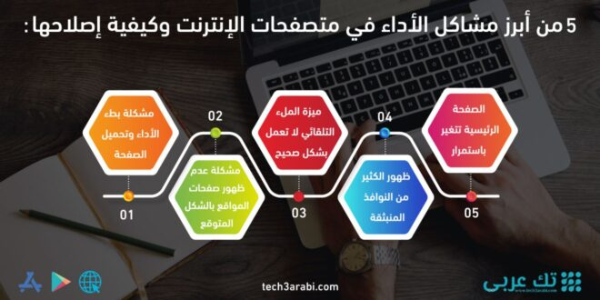 5 من أبرز مشاكل الأداء في متصفحات الإنترنت وكيفية إصلاحها