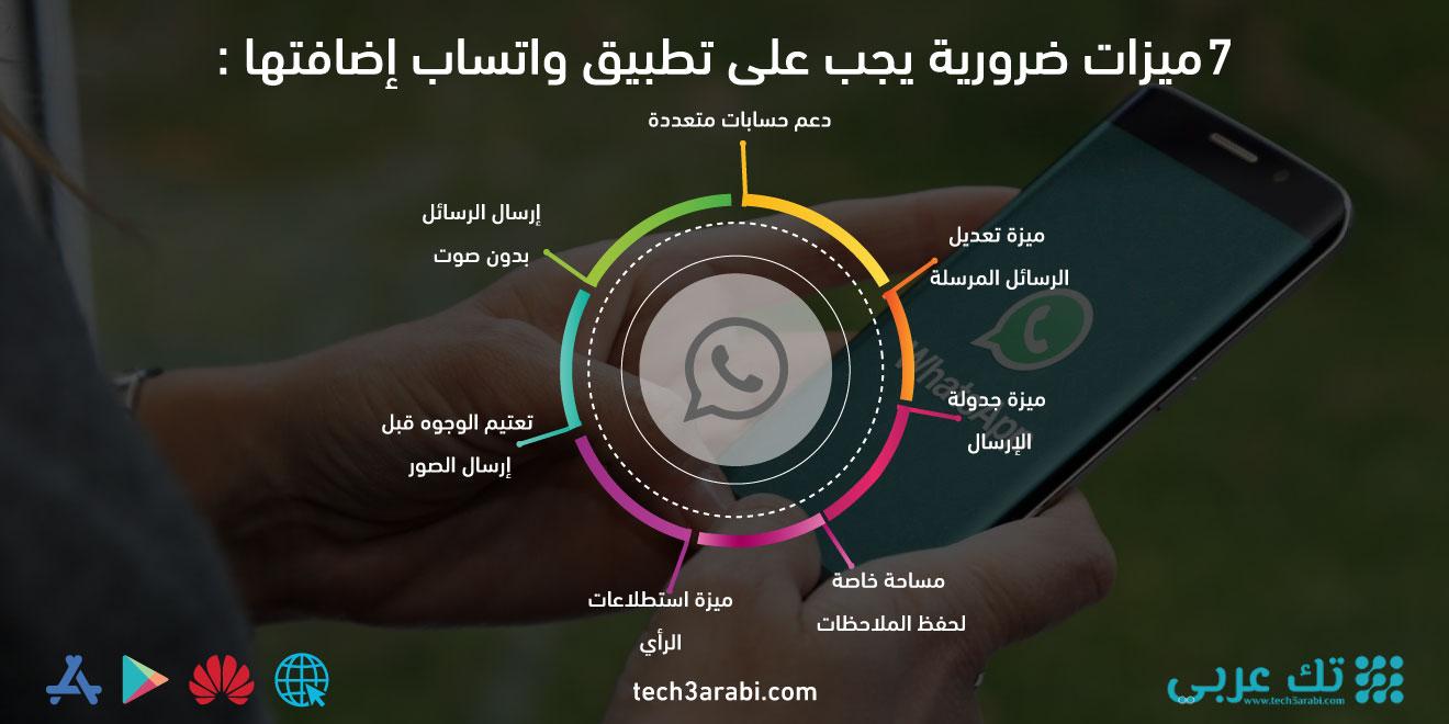 7 ميزات ضرورية يجب على تطبيق واتساب إضافتها