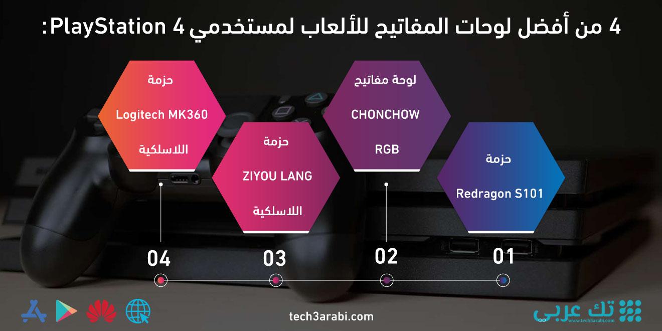 4 من أفضل لوحات المفاتيح للألعاب لمستخدمي PlayStation 4