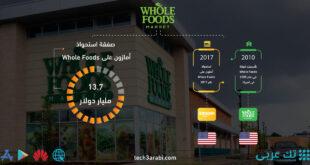تعرف على صفقة استحواذ أمازون على Whole Foods