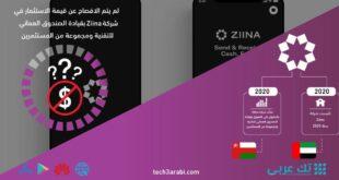 """""""Ziina"""" تغلق جولة استثمارية بقيادة الصندوق العماني للتكنولوجيا"""