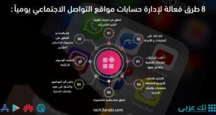 8 طرق فعالة لإدارة حسابات مواقع التواصل الاجتماعي يومياً