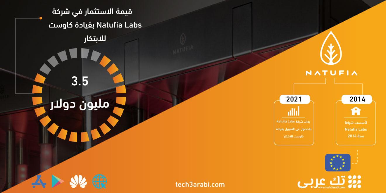 تعرف على صفقة استثمار صندوق كاوست للابتكار على Natufia Labs