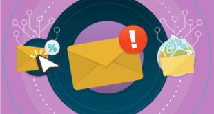 لماذا يسمى البريد المزعج باسم Spam؟ تعرف على تاريخ البريد غير المرغوب به