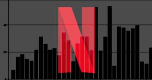 آبل جاهدت لإقناع نيتفليكس بالاحتفاظ بالاشتراكات داخل التطبيق