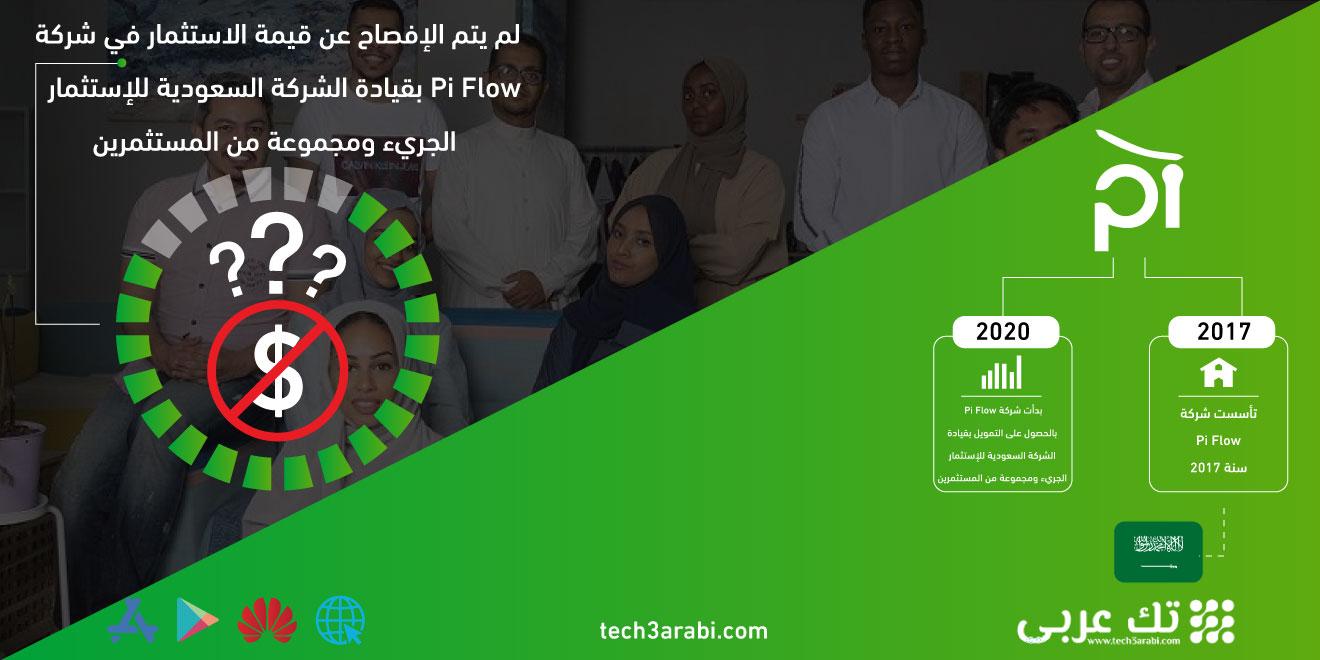 الشركة السّعوديّة للمحاسبة الرقميّة Pi Flow تغلق جولتها الاستثمارية الأولى