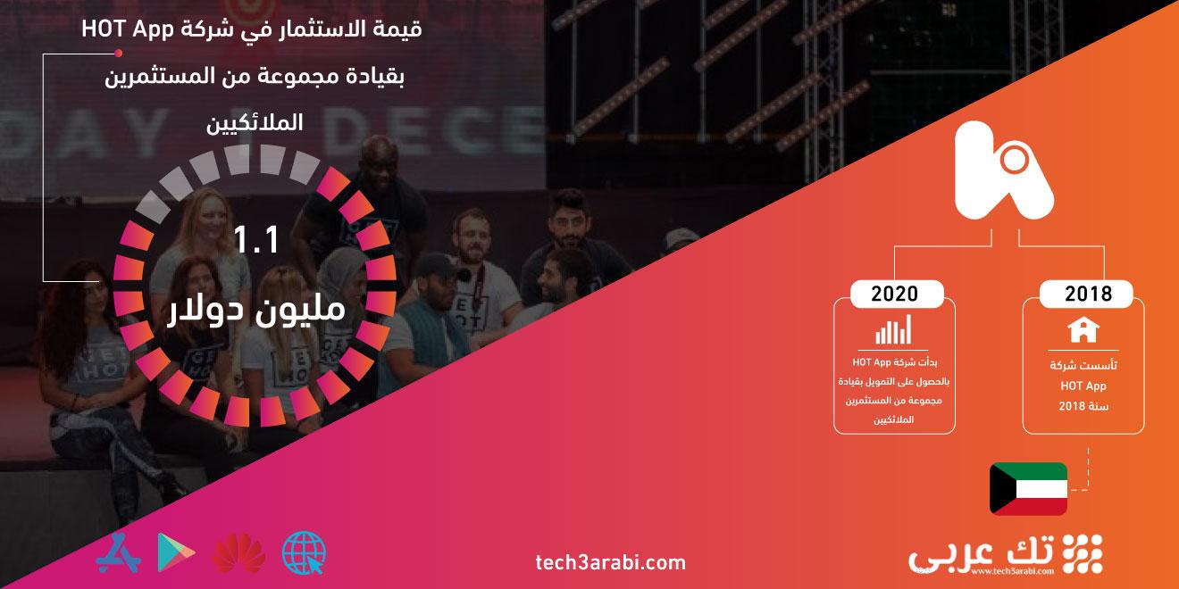 تطبيق الصحة واللياقة الكويتي HOT App يغلق جولة استثمارية بقيمة 1.1 مليون دولار