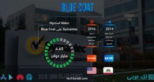 تعرف على صفقة استحواذ Symantec على Blue Coat