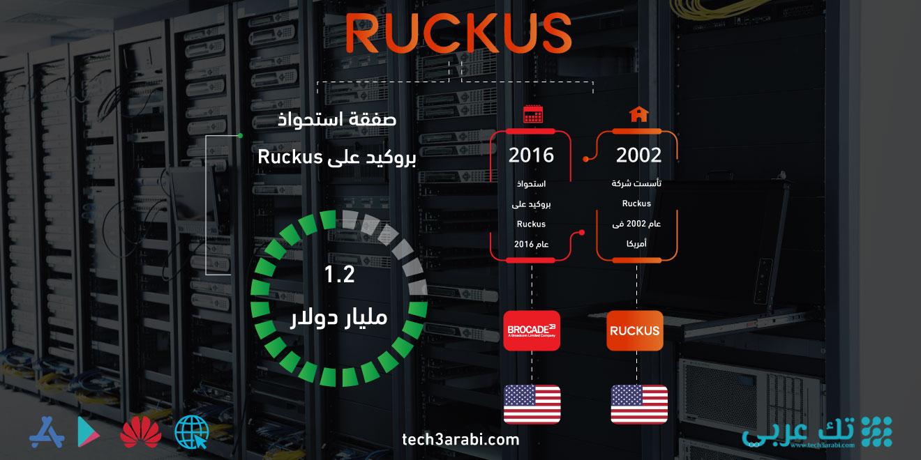 تعرف على صفقة استحواذ بروكيد على Ruckus