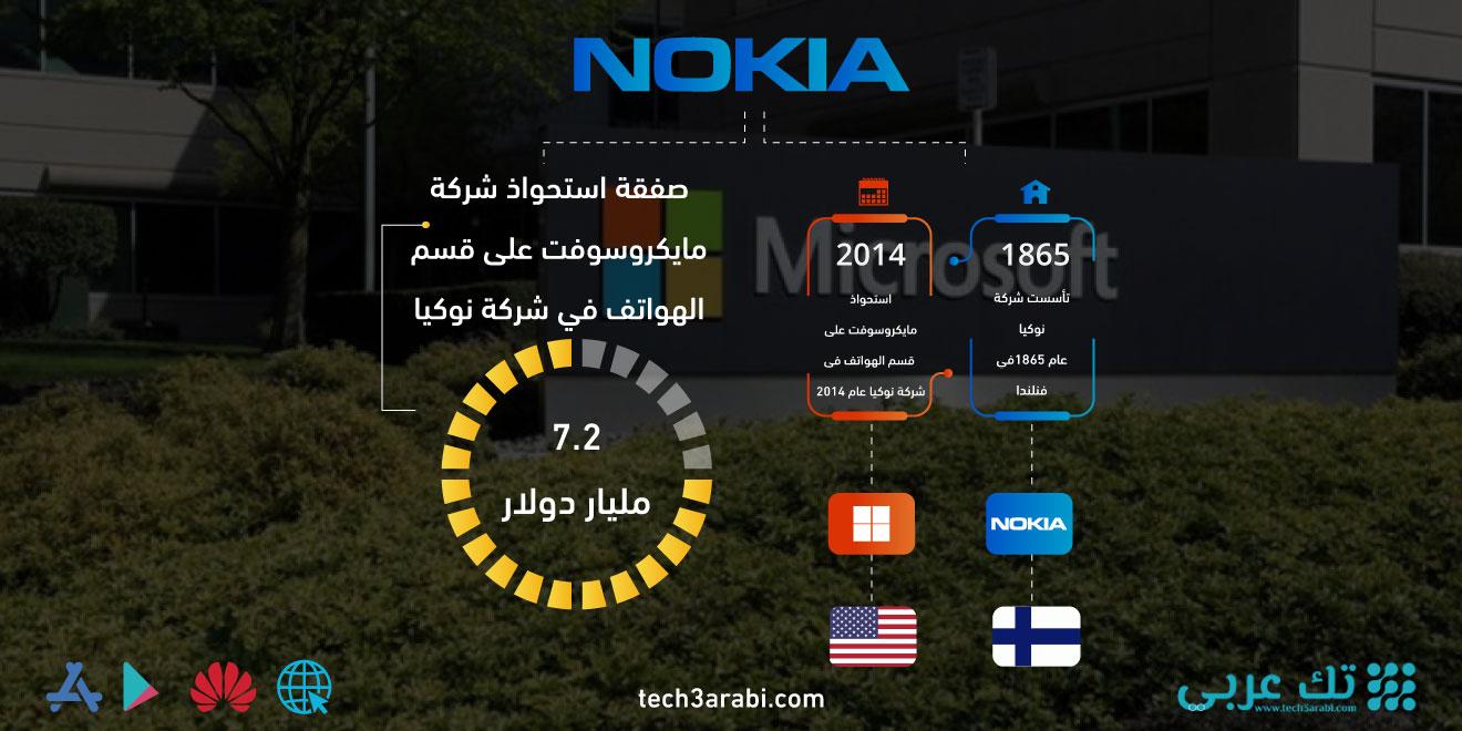 تعرف على صفقة استحواذ مايكروسوفت على قسم الهواتف في شركة نوكيا