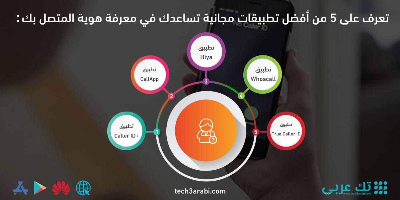 تعرف على 5 من أفضل تطبيقات مجانية تساعدك في معرفة هوية المتصل بك