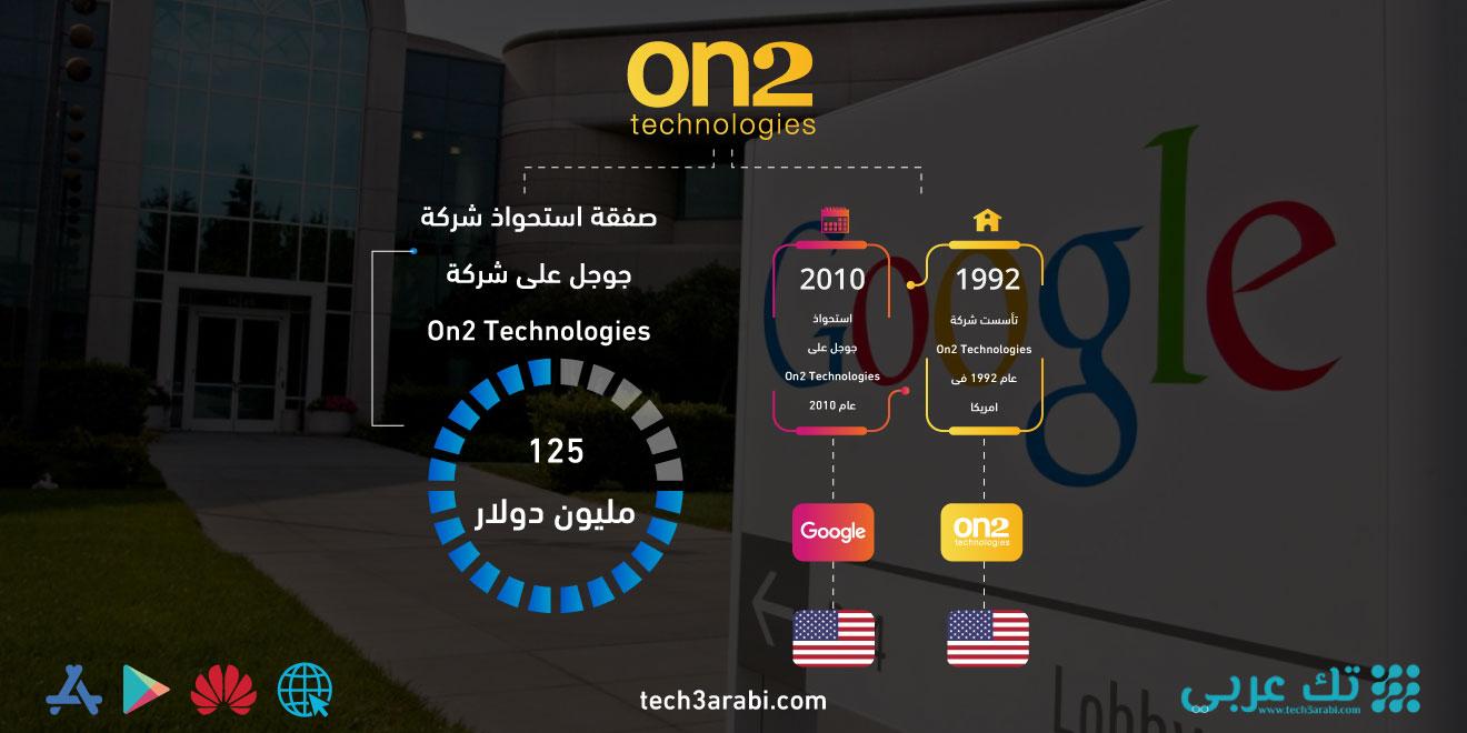 تعرف على صفقة استحواذ شركة جوجل على On2 Technologies