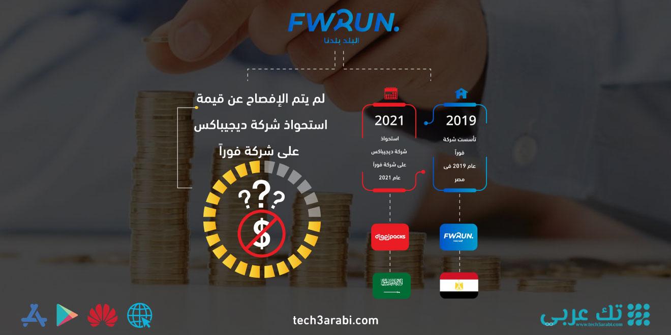 تعرف على صفقة استحواذ شركة ديجيباكس على شركة فوراً ، وقعت شركة الخدمات اللوجستية ديجيباكس، التي انطلقت عام 2020 ويقع مقرها في الرياض بالمملكة العربية السعودية، اتفاقية استحواذ مع شركة فورًا المصرية. وتنص الاتفاقية على استحواذ الأولى على قيمة غير معلنة من الثانية وتوفير الدعم التقني لها في السوق السعودي، في حين سيتوجب على الثانية مساعدتها على التوسع ودخول السوق المصري بالمقابل.