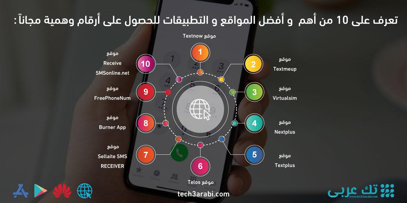 تعرف على 10 من أهم و أفضل المواقع و التطبيقات للحصول على أرقام وهمية مجاناً