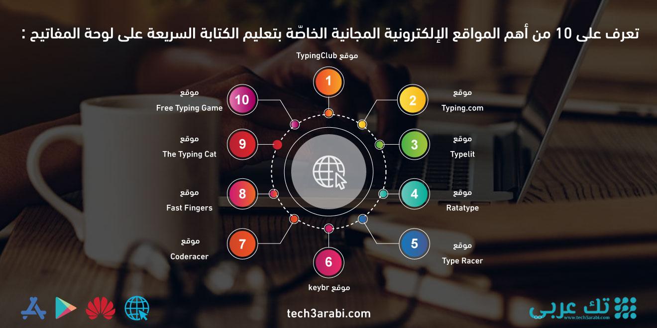 تعرف على 10 من أهم المواقع الإلكترونية المجانية الخاصّة بتعليم الكتابة السريعة على لوحة المفاتيح
