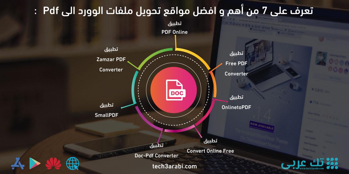 Pdf تعرف على 7 من أهم و افضل مواقع تحويل ملفات الوورد الى