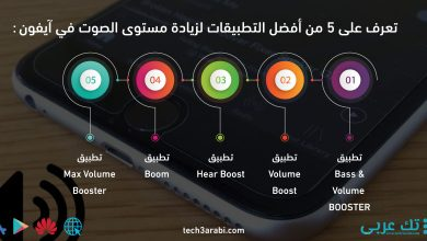 تعرف على 5 من أفضل التطبيقات لزيادة مستوى الصوت في آيفون