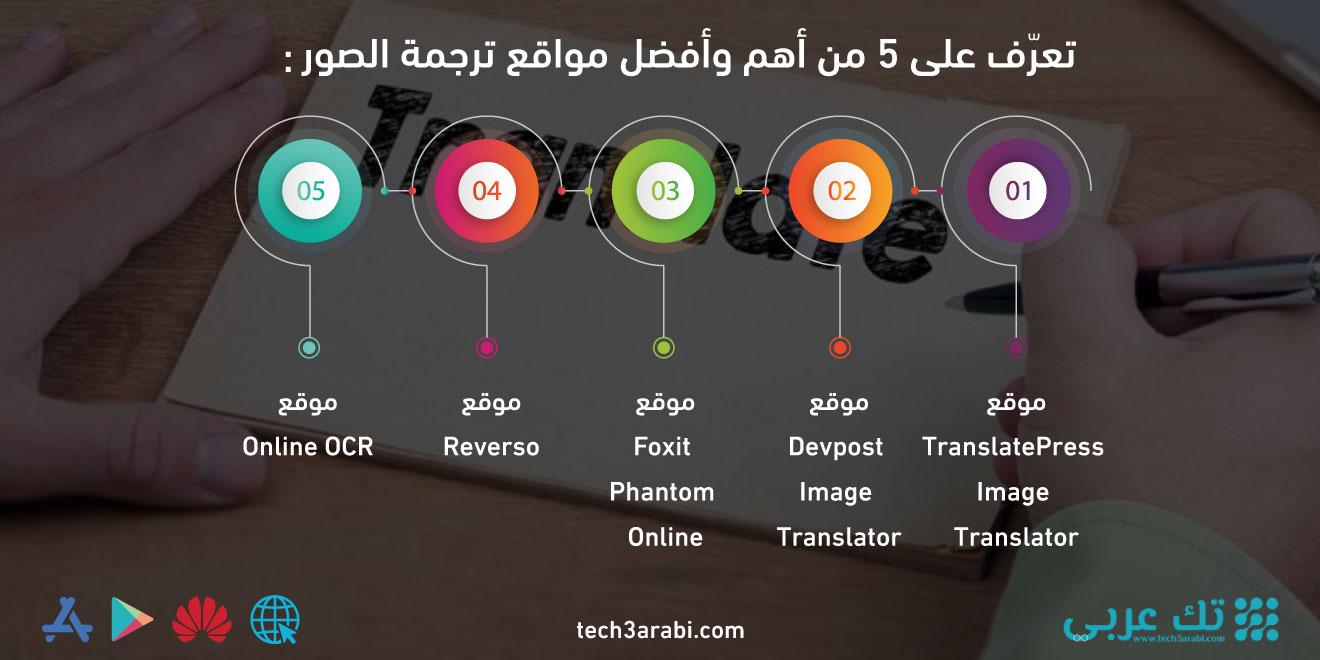 تعرّف على 5 من أهم وأفضل مواقع ترجمة الصور