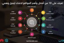 لمعرفة اخر الاخبار من خلال تطبيق تك عربي المتوفر على جوجل بلاي وآب ستور و هواوي